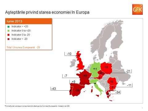 asteptarile privind starea economica in europa