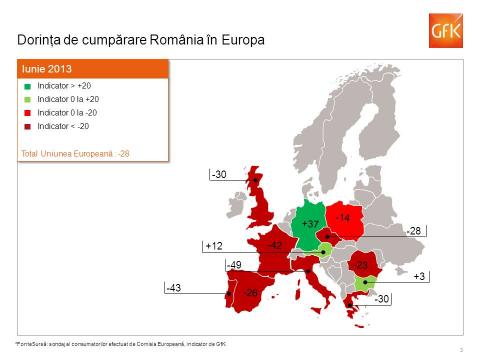 dorinta de cumparare a romanilor in europa