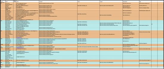 Date-contact-candidati-europarlamentare-2014-1